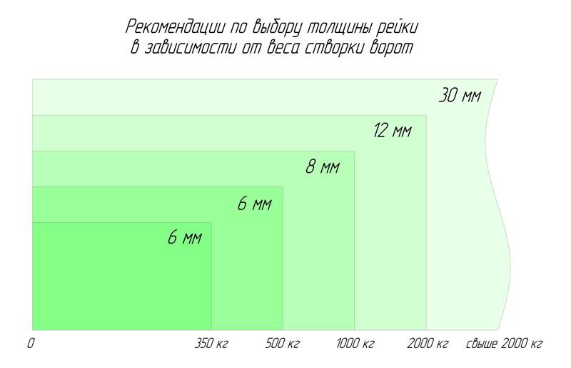 https://www.rolls.ru/upload/medialibrary/fbb/%D0%92%D1%8B%D0%B1%D0%BE%D1%80-%D1%82%D0%BE%D0%BB%D1%89%D0%B8%D0%BD%D1%8B-%D1%80%D0%B5%D0%B9%D0%BA%D0%B8-%D0%BE%D1%82-%D0%B2%D0%B5%D1%81%D0%B0-%D1%81%D1%82%D0%B2%D0%BE%D1%80%D0%BA%D0%B8-%D0%B2%D0%BE%D1%80%D0%BE%D1%82.jpg