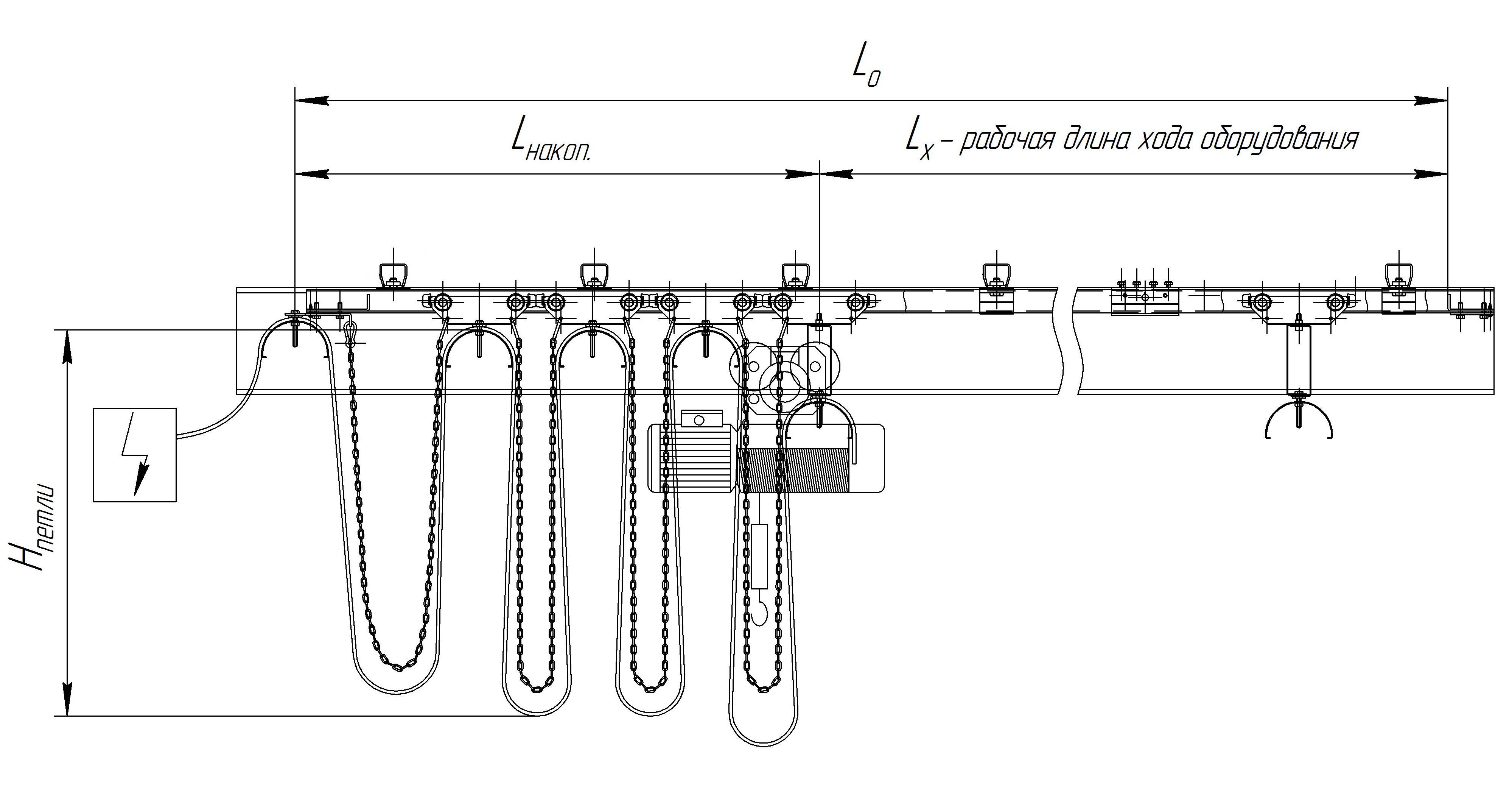 Схема кабельного токоподвода