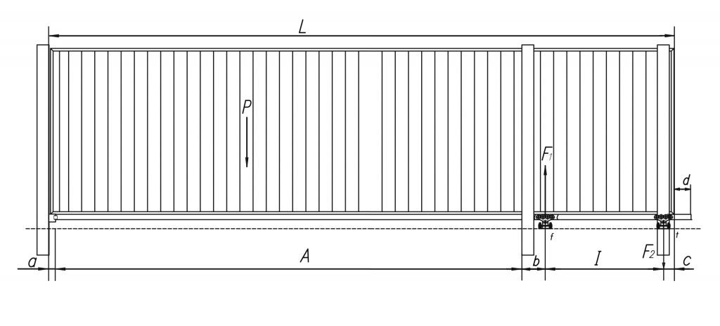 Схема для расчета ворот
